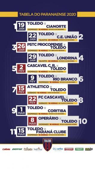 Confira quais as datas e os horários dos jogos do TEC em partidas em casa no Paranaense 2020